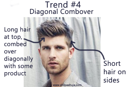 latest top best mens haircut hairstyle trends summer fall