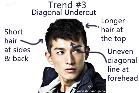 latest_top_best_mens-haircut_hairstyle-trends-summer_fall_2015-2016_undercut_sides_cropped_shaved
