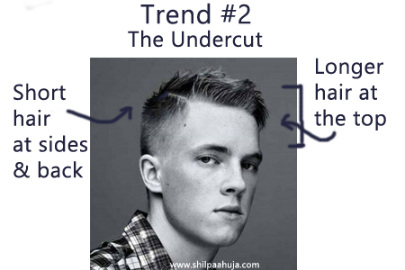 what_is_caesar_cut_short_sides_longer_top_cropped_haircut_style_fall_2015_hairstyle_mens