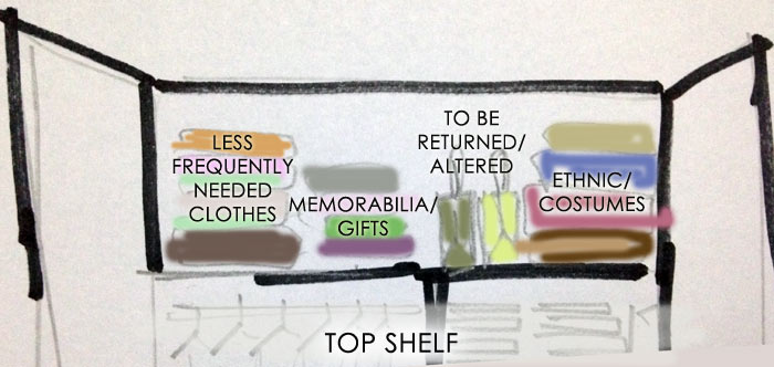 how_to_organize_your_closet_tips_wardrobe_small_organizing_CLOTHES_
