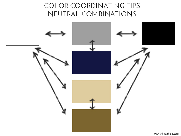 color_coordination_tips_mens_fashion_color_basic_neutral_complementary_combinations