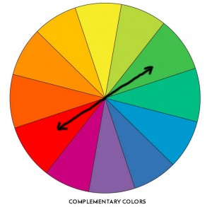 color_coordination_tips_mens_fashion_color_wheel_chart_basic_complementary