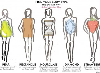 Body-Shapes-female-type-different-pear-shaped-diamond-hourglass-strawberry-sketch-rectangle