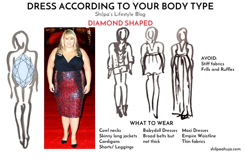 How to Find Your Body Type and How to Dress for it