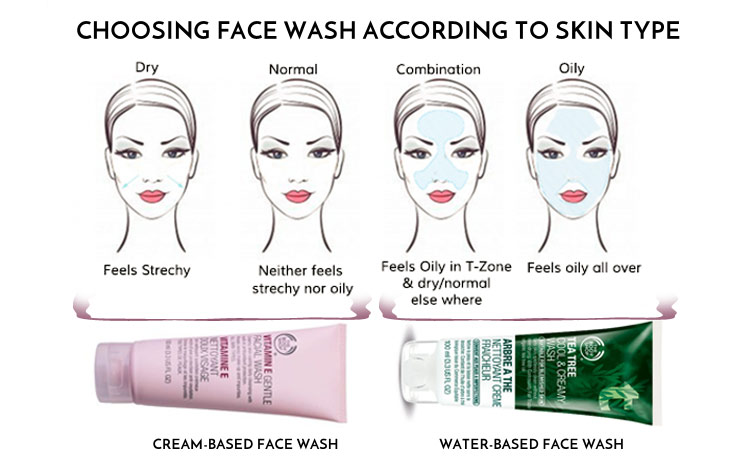 skin-care-tipsHOW-TO-CHOOSE-FACE-WASH-SKIN-TYPE-glowing-winter-home