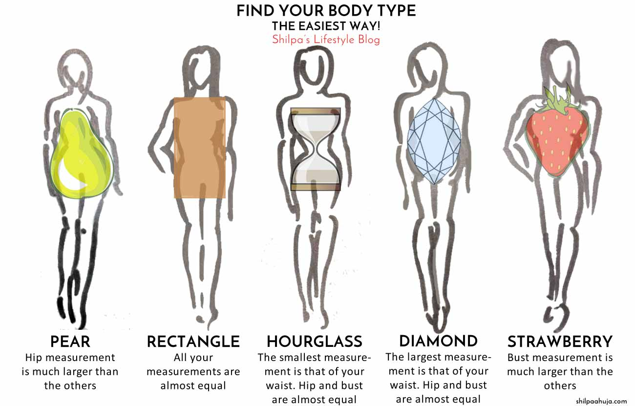 How to Find Your Body Type Body Shape female-different-pear-shaped-diamond-hourglass-strawberry
