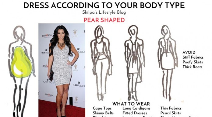 how-to-dress-for-pear-Body-Shape-female-type-shaped-full-curvy
