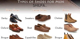different-types-of-shoes-for-men-mens-shoe-styles-brogue-oxford-casual-dress-boots