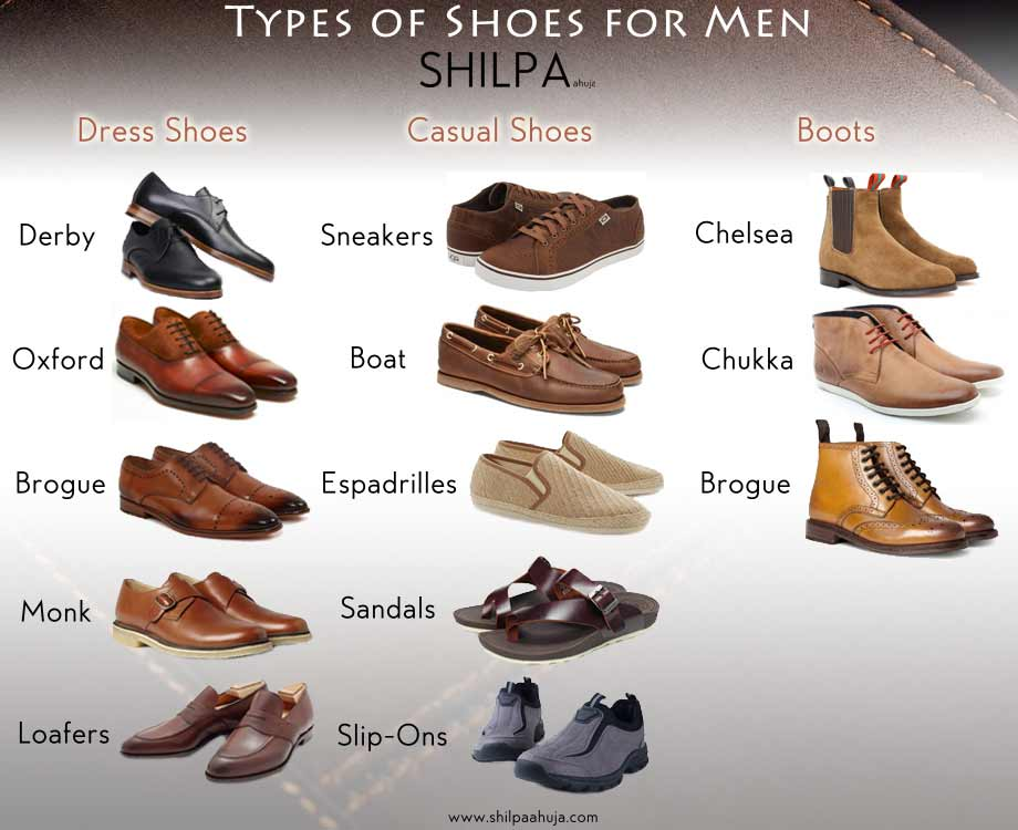 s shoe styles different types of shoes for