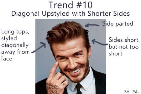 haircut-styles-for-men-latest-mens-hairstyle-trends-2016-david-beckham-oscars