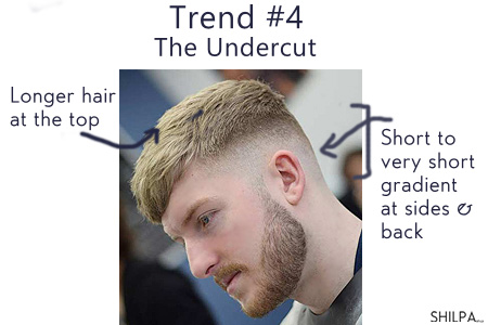 Haircut Styles For Men 10 Latest Men S Hairstyle Trends For 2016