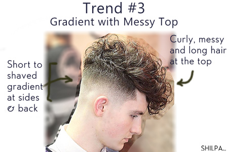 Haircut Styles for Men 10 Latest Men s Hairstyle Trends