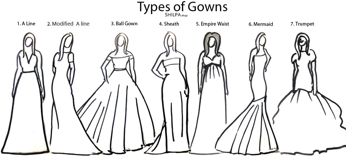 Types of gowns for different body shapes for Different types of design styles
