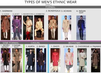 latest-indian-wear-for-men-formal-casuals-guide-on-ethnic-wear-indian-outfits-for-men-