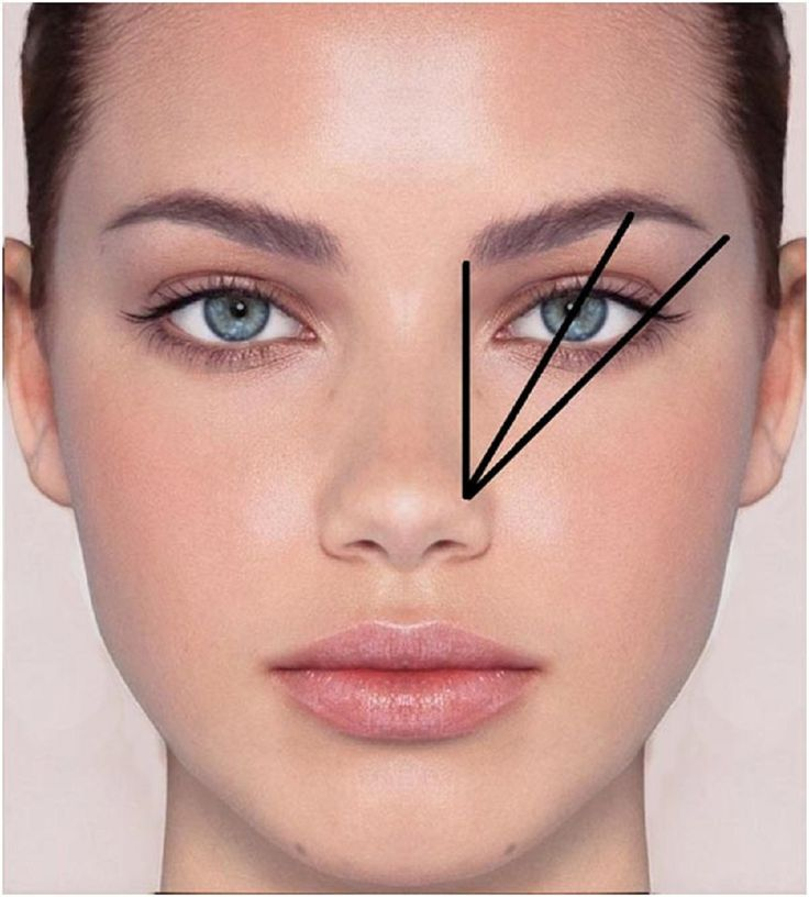 perfect eyebrows - how to shape eyebrows - how to arch eyebrows