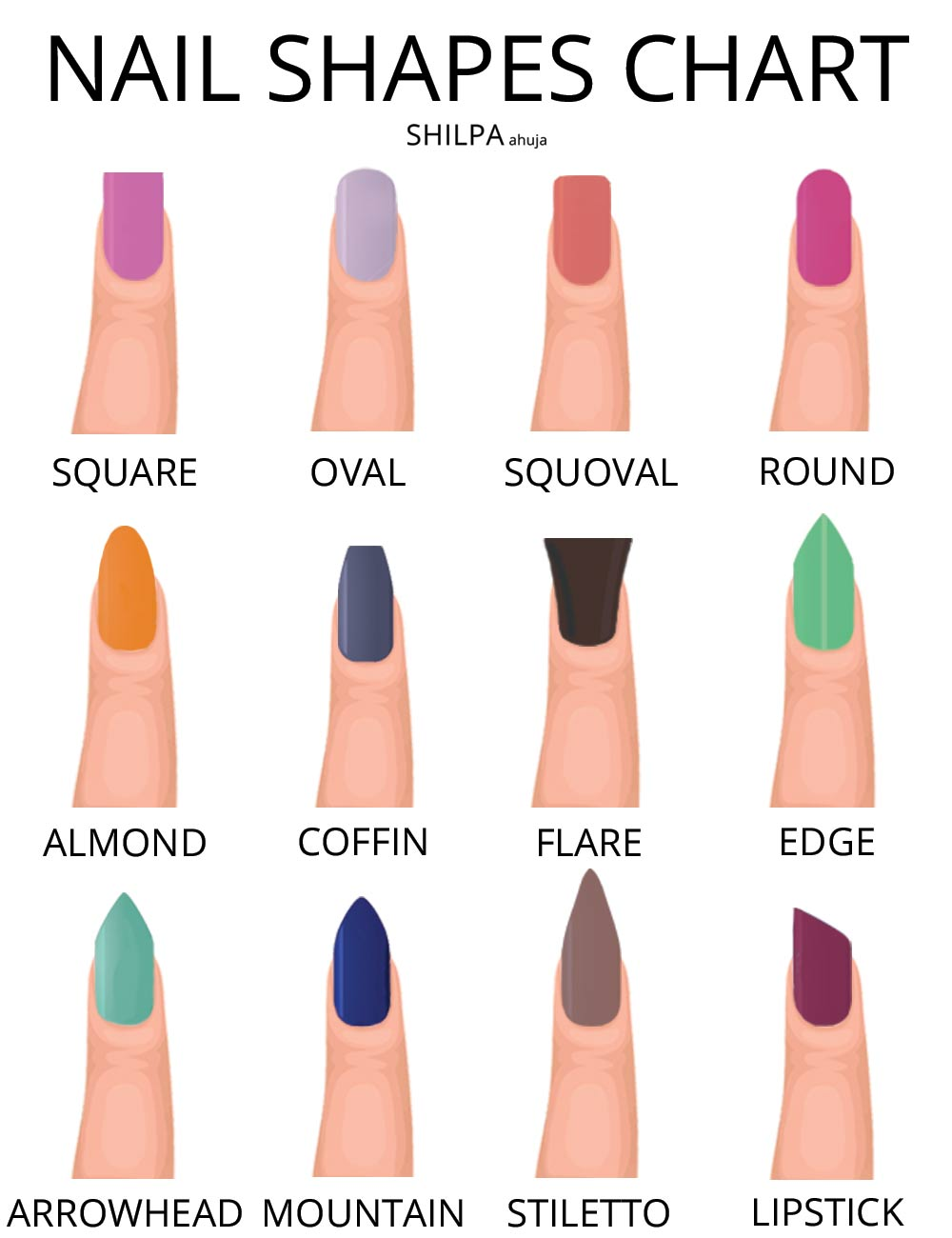 Nail Shape Chart | Find Out About Different Nail Shapes and Designs