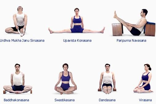 Iyengar Yoga A Complete Beginner S Guide To Benefits Postures