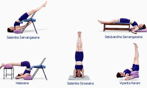 6-inversions-poses-iyengar-yoga-headstand