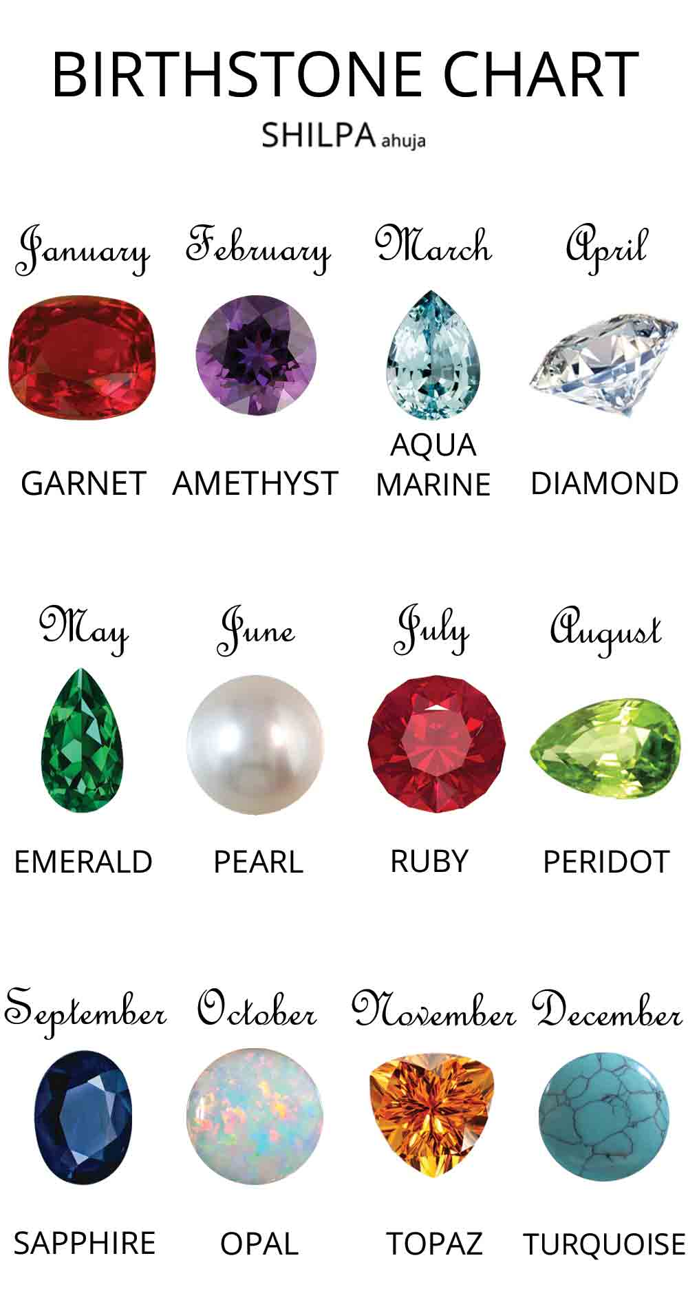 Birthstone By Month Gems Birthday Precious Stones Zodiac