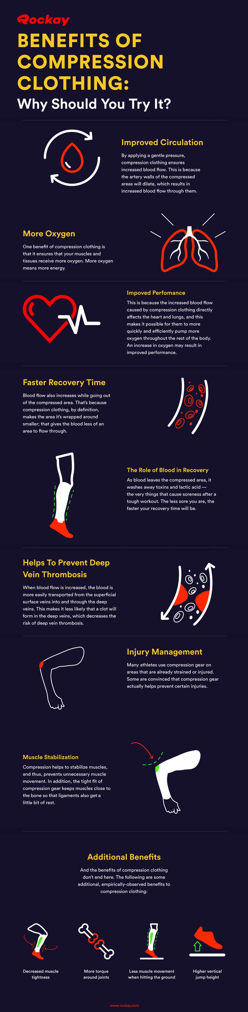 Compression clothing-Infographic-fitness-trends-2019