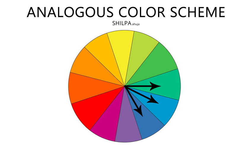 color-schemes-types-wheel (1)-analogous-color-harmony