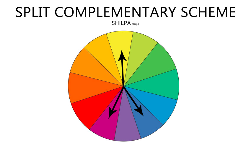 color-schemes-types-wheel (3)-split-complementary-compound-scheme