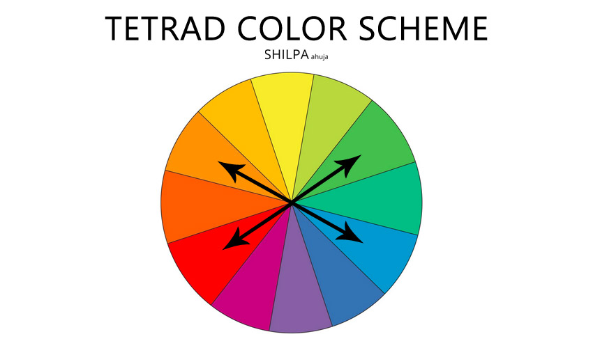 color-schemes-types-wheel (4)-tetrad-rectangle-square