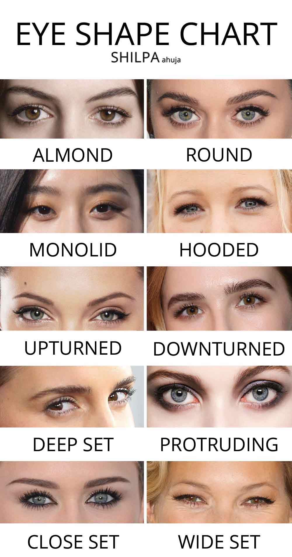 Hooded Eye Makeup Diagram.Makeup For Downturned Eyes Eyeliner Steps Eyeshadow Tips