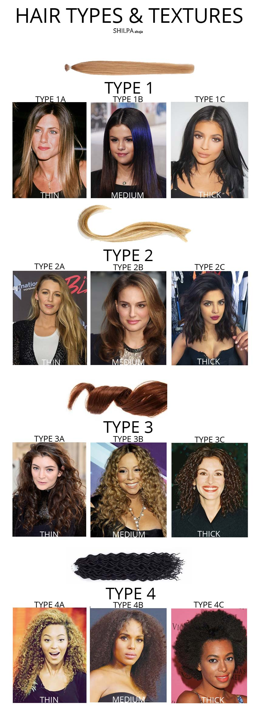 Natural hair types with our no fail hair texture chart