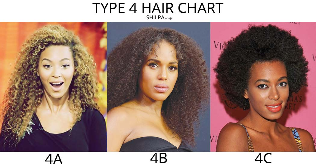 type4-hair-chart-curly-hair-types-pattern-texture-guide-beyonce-solange-kery-washington