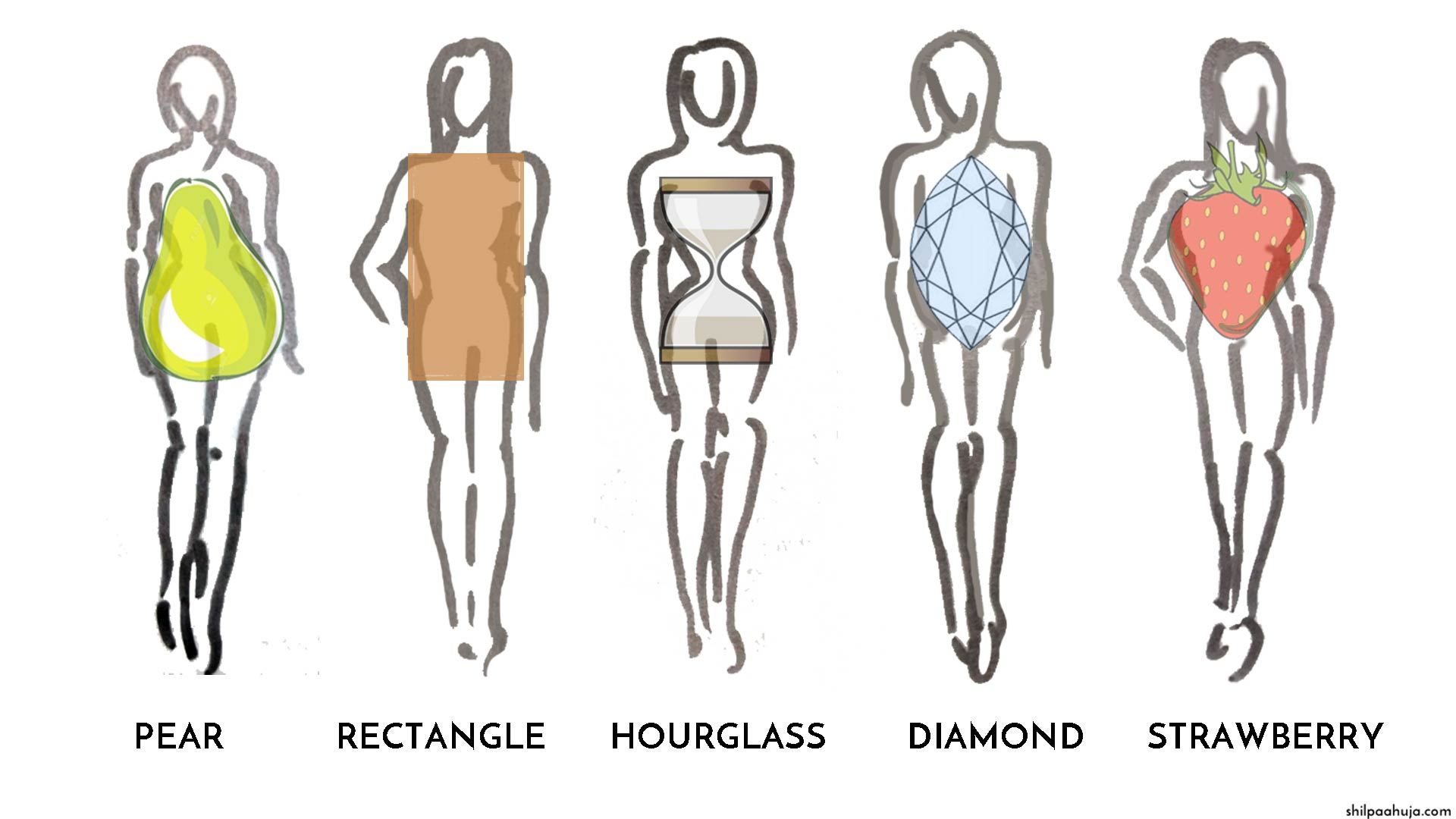 how-to-find-out-your-body-type-types-of-body-shapes