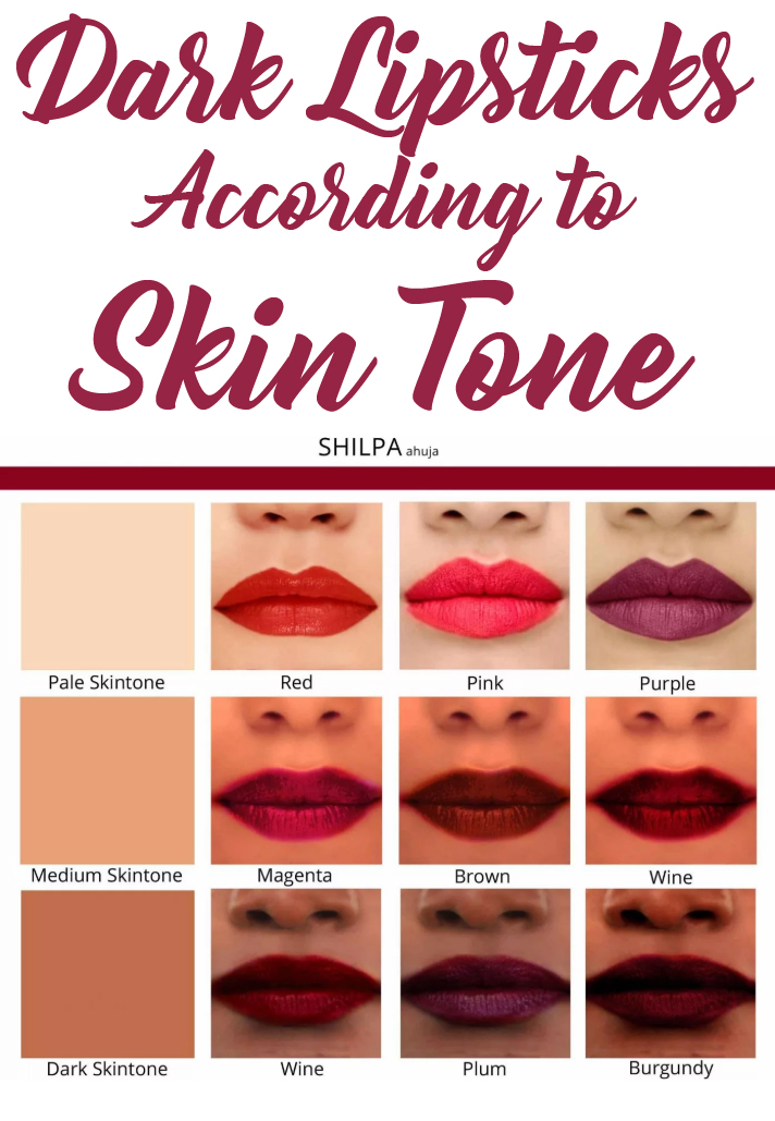 12r dark lipsticks according to skin tone
