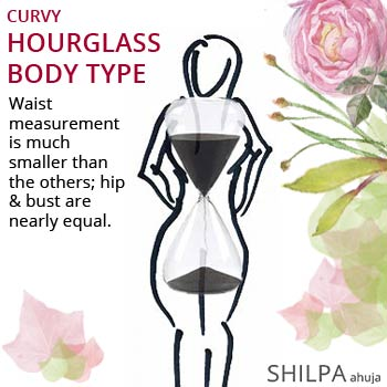 CURVY-HOURGLASS-body-shape-womens-type-measurements