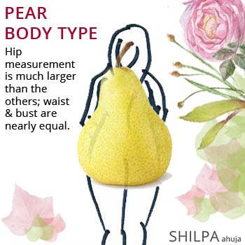 PEAR-body-shape-womens-type-measurements