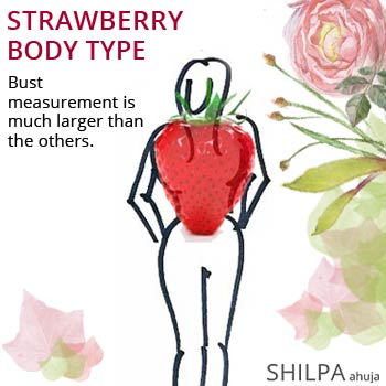 STRAWBERRY-body-shape-womens-type-measurements