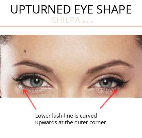 What's Your Eye Shape different types upturned eyes