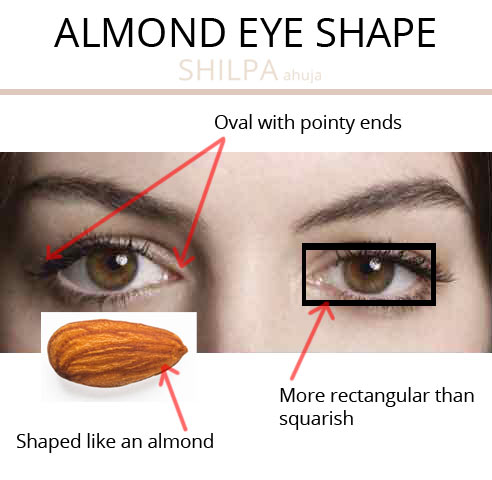 almond eye shape different eye types makeup