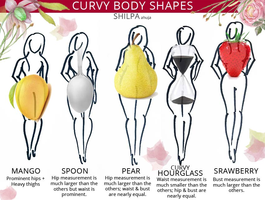curvy-body-shapes-different types female womens pear spoon