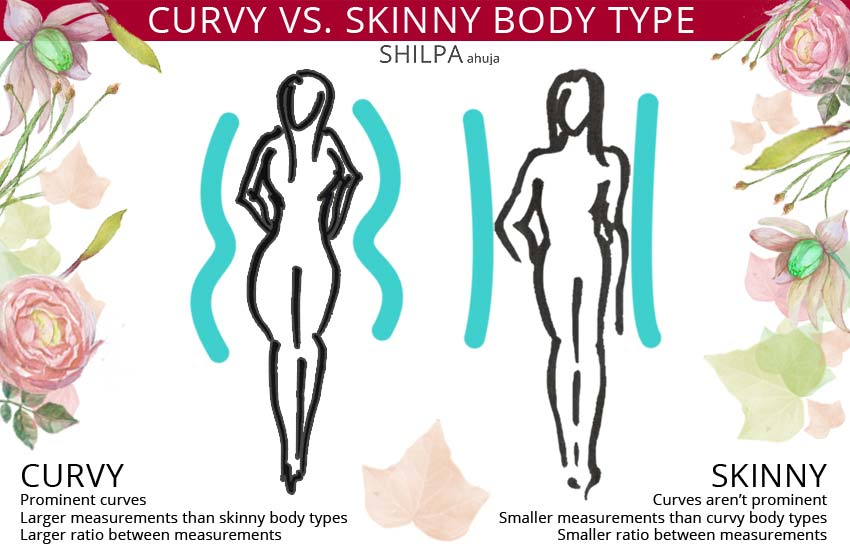 curvy-vs-skinny-body-type-measurements-what-is-shape-different