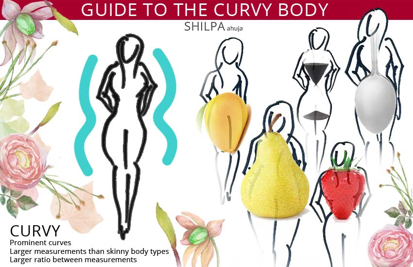 hourglass measurements What Does a Curvy Body Type Mean shapes