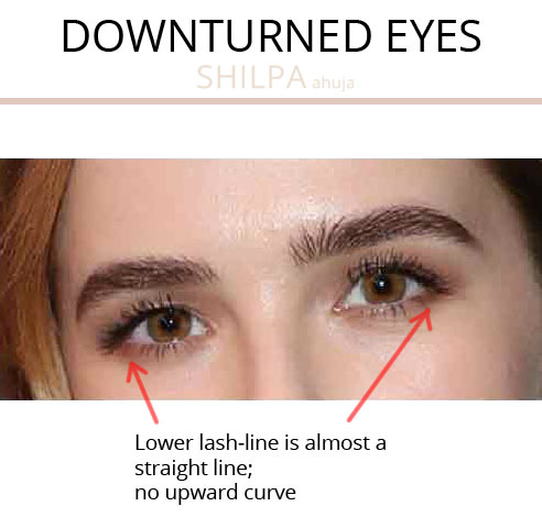 how to find your eye shape quiz downturned eye type
