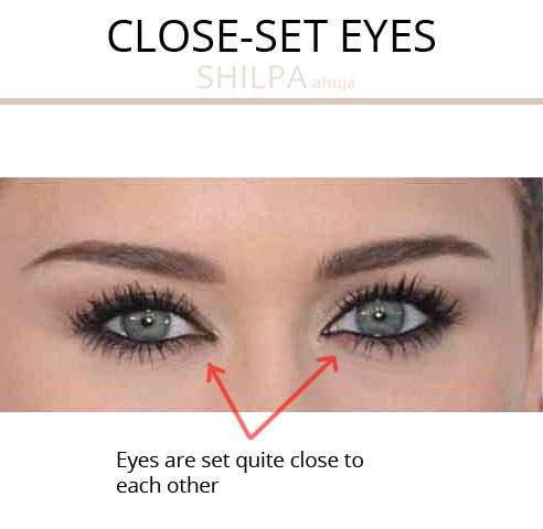 how to find your eye shape quiz eye type CLOSE-SET