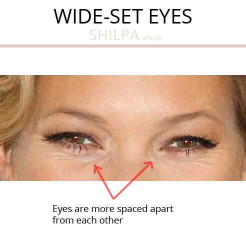 how to find your eye shape quiz eye type WIDE-SET