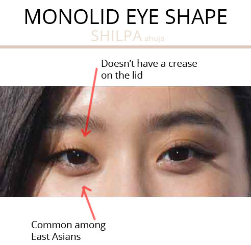 how to find your eye shape quiz eye type monolid