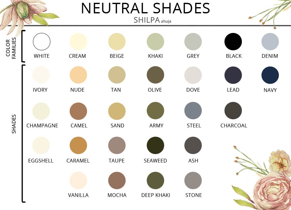 Building a Neutral Wardrobe: A Complete Guide & 7 Easy Steps