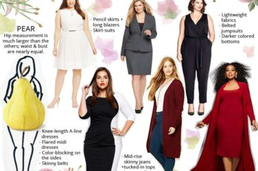 dressing ideas outfits clothes curvy-body-shape-pear