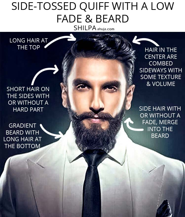 quiff hairstyle meaning bollywood mens celebrity haircuts 2020