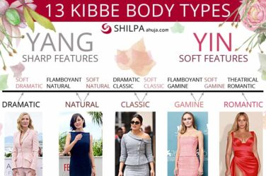 What's-Your-Kibbe-Body-Type-and-How-to-Dress-for-It